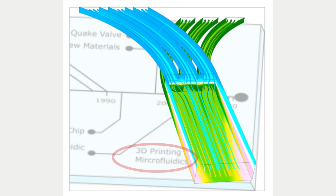 3D printing for microfluidics